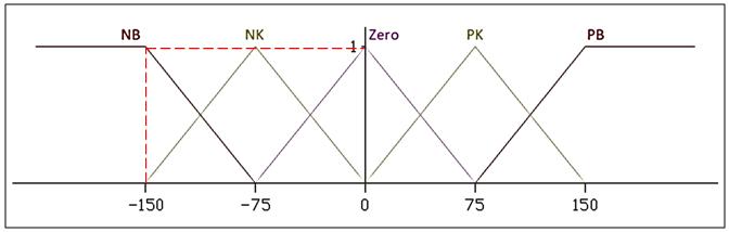 contoh1